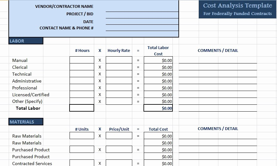 Product Costing Template Excel Free Lovely Cost Calculator Excel Template Free Calculating Cookbook