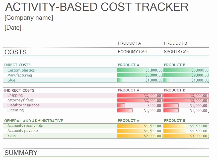 Product Costing Template Excel Free New Cost Tracking Template