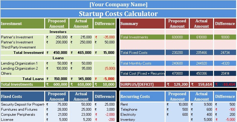 Product Costing Template Excel Free New Download Free Financial Analysis Templates In Excel