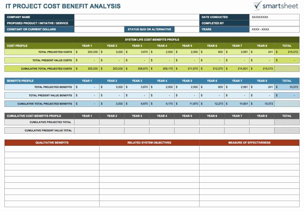Product Costing Template Excel Free New How to Make A Cost Analysis Spreadsheet Cost Analysis