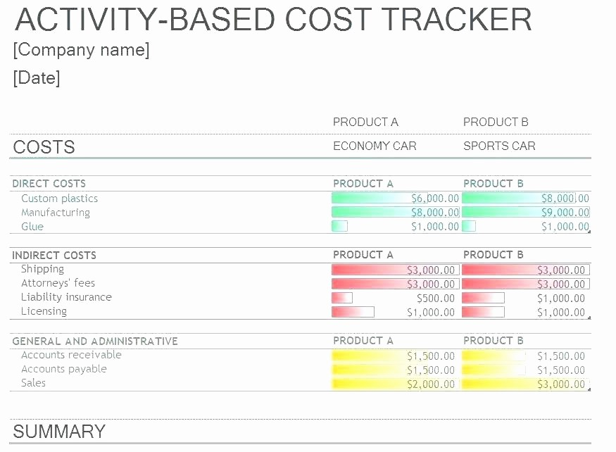 Product Costing Template Excel Free New Recipe Costing Template Excel Free