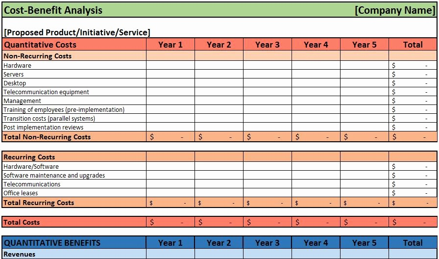 Product Costing Template Excel Free Unique Free Financial Templates In Excel