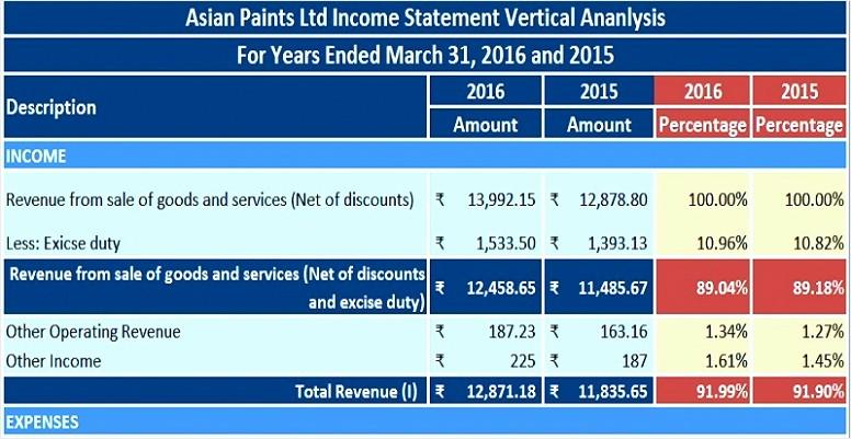 Profit & Loss Statement form Elegant 10 Profit and Loss Excel Tipstemplatess Tipstemplatess