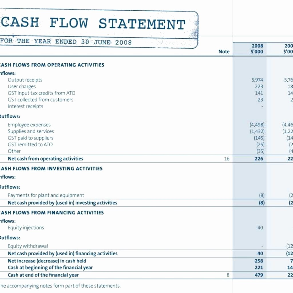 Profit & Loss Statement form Elegant Quarterly In E Statement Example Quarterly In E