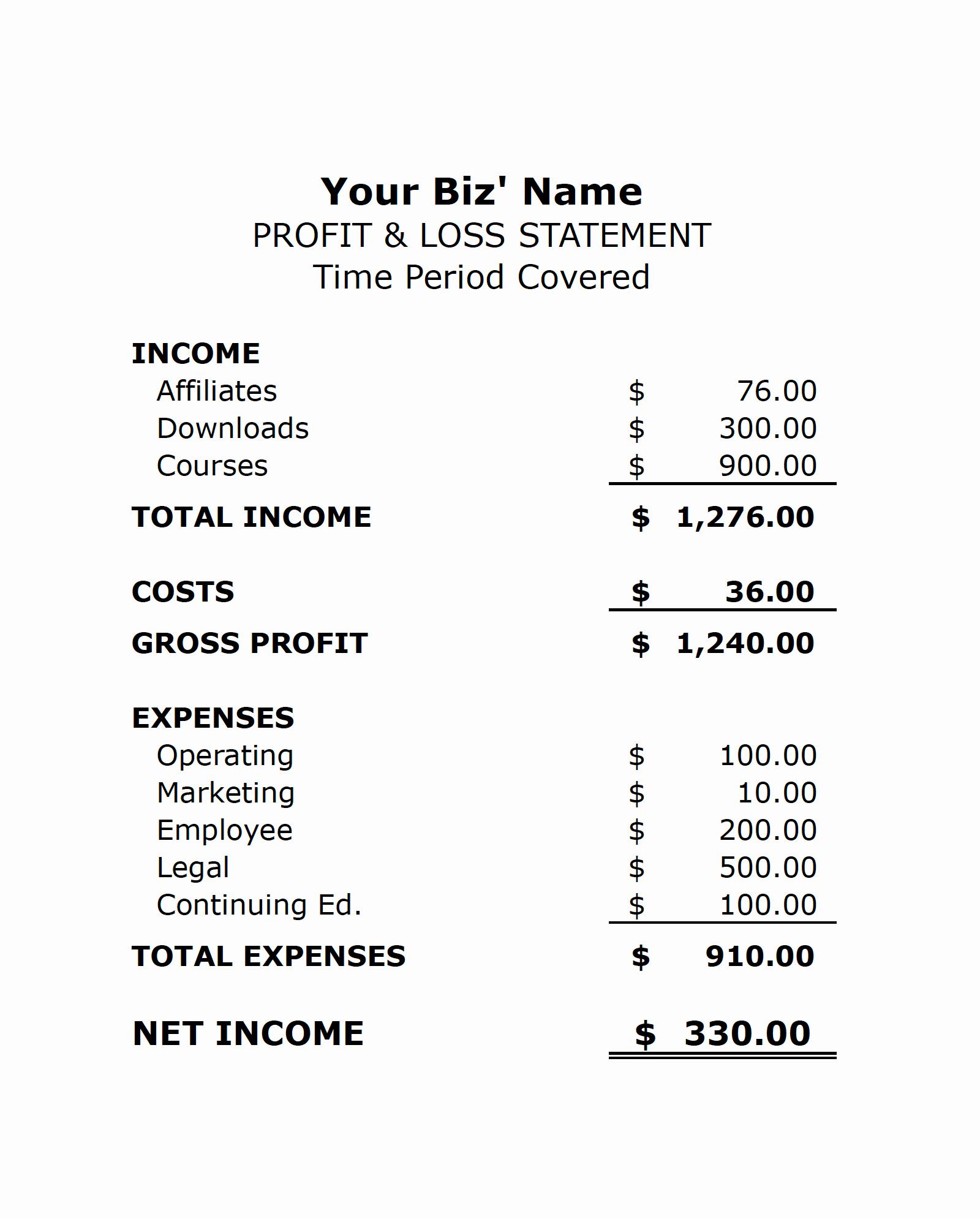 Profit & Loss Statement format Beautiful 005 Template Ideas Free Pl Statement Create Basic Profit
