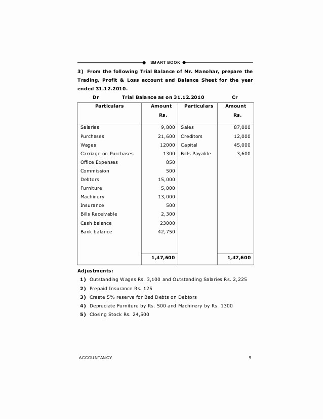Profit and Loss Account Sheet Awesome Preparation Of Profit and Loss Account and Balance Sheet