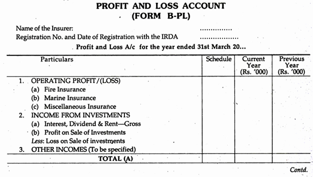 Profit and Loss Account Sheet Fresh General Insurance Types and formats Of Financial Statement