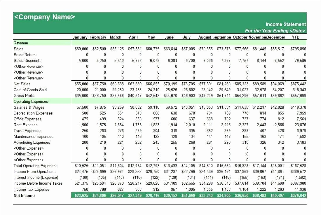 Profit and Loss Account Template Awesome Trading Profit and Loss Account and Balance Sheet In Excel