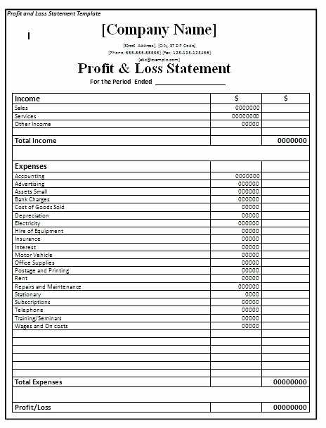 Profit and Loss Account Template Fresh Sample Profit and Loss Statement Template Restaurant Excel