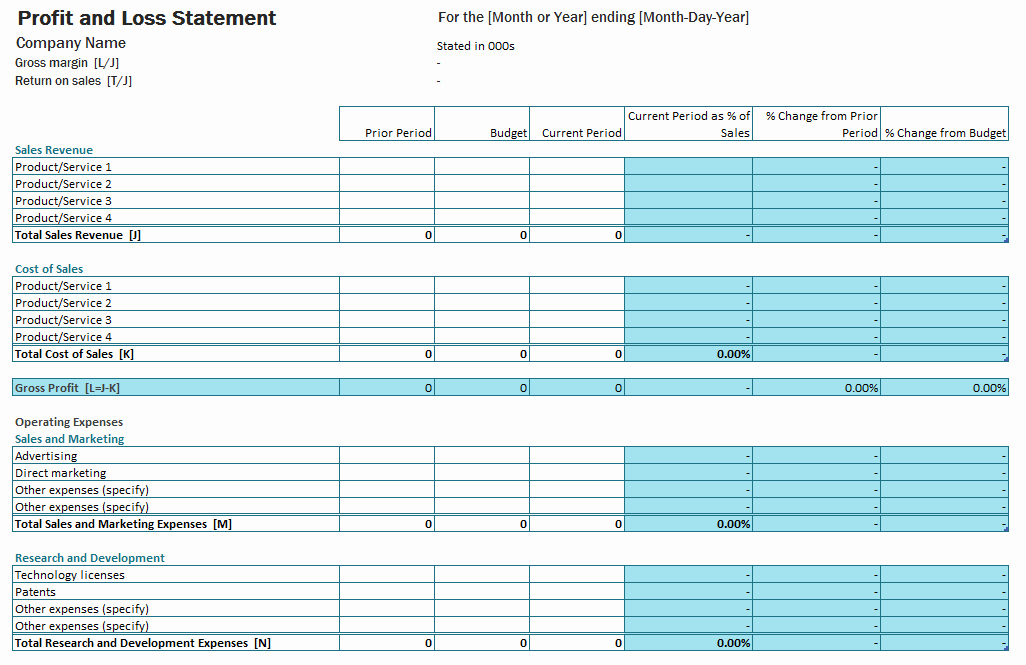 Profit and Loss Account Template New Free Profit and Loss Account Templates for Excel