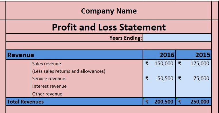 Profit and Loss Excel format Lovely Download Profit and Loss Account Excel Template Exceldatapro