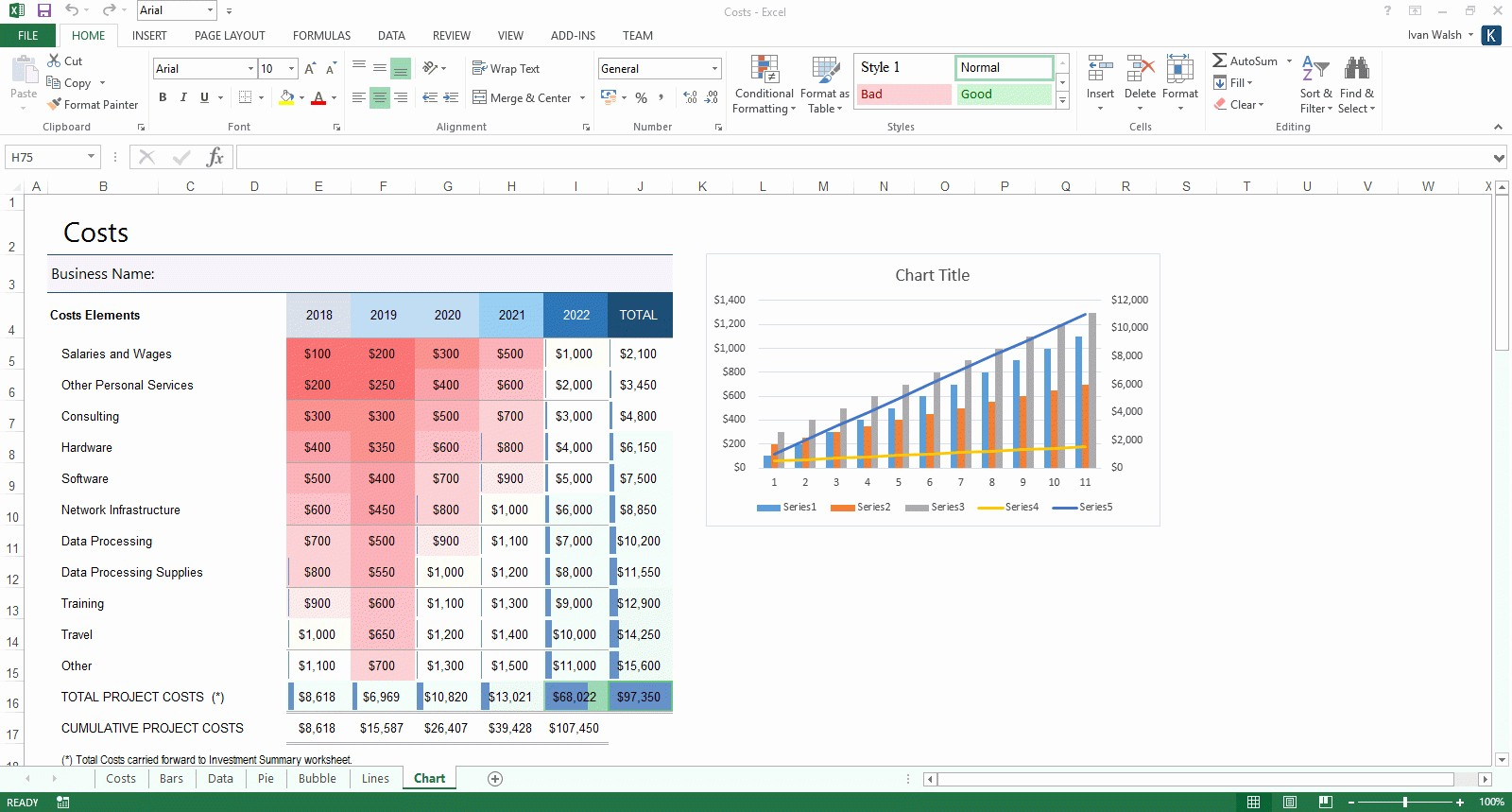 Profit and Loss Excel format Luxury Excel Profit and Loss Projection Template Example Of