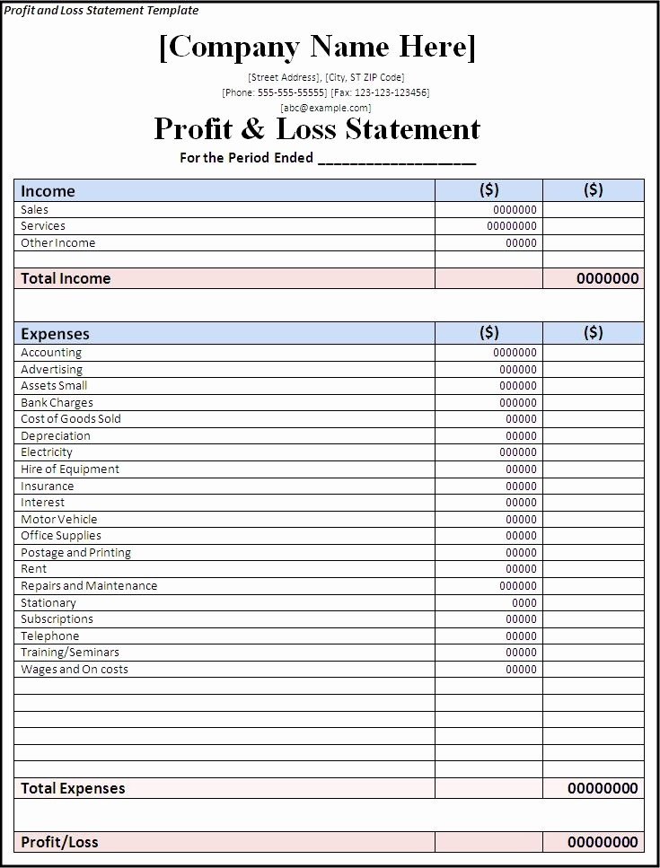 Profit and Loss Excel format Luxury Profit and Loss Statement Template Free formats Excel Word
