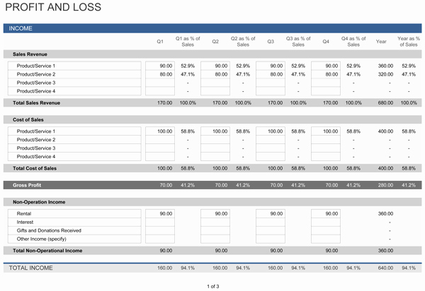 Profit and Loss Excel format New Profit and Loss Statement