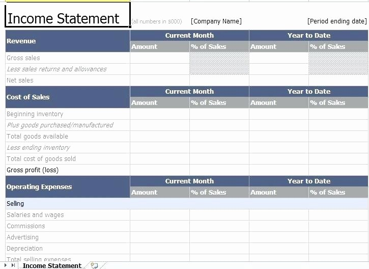 Profit and Loss Excel Spreadsheet Awesome Profit and Loss Account and Balance Sheet In Excel