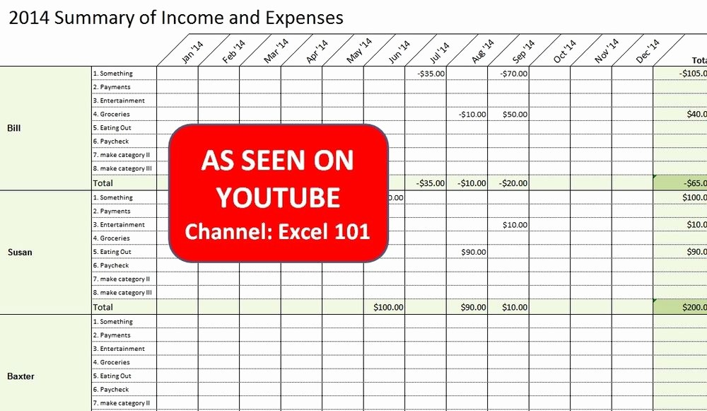 Profit and Loss Excel Spreadsheet Luxury Profit Loss Tracking Bud Ing or Sales Excel