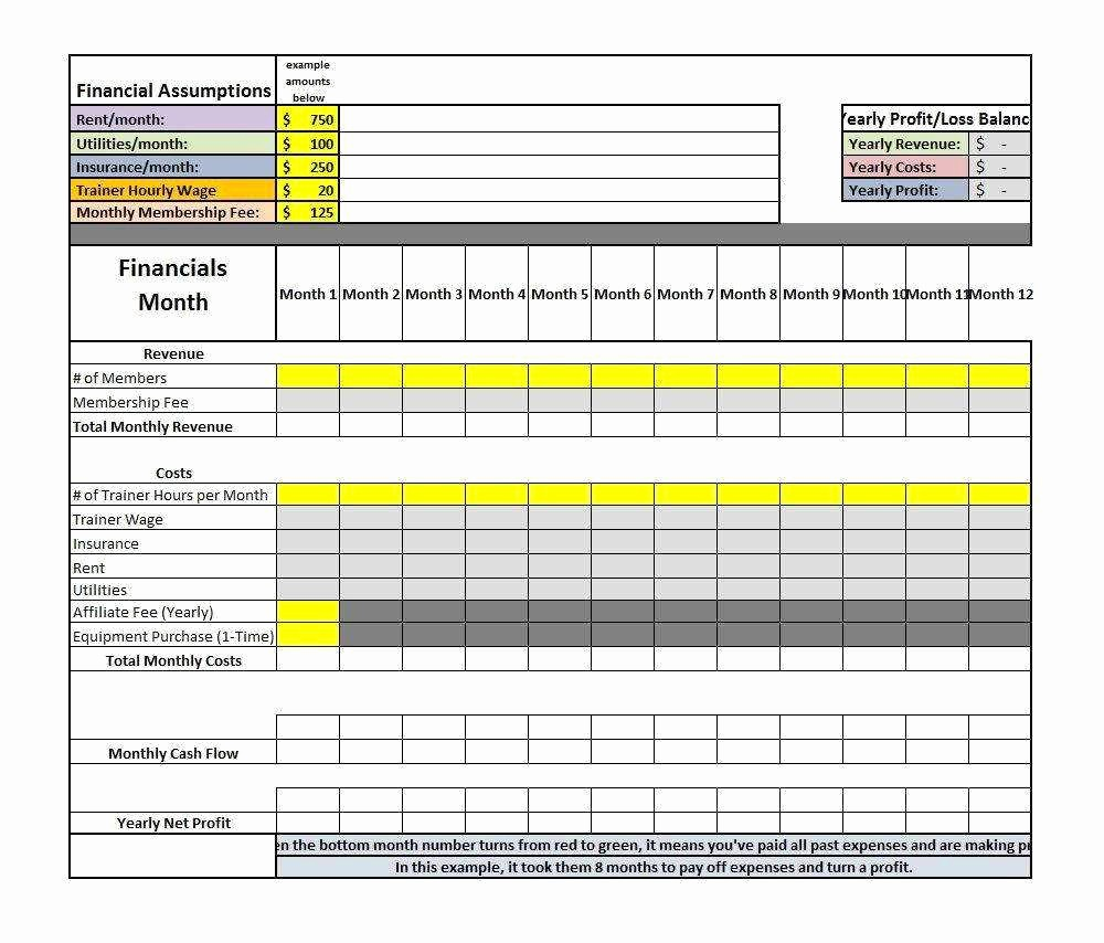 Profit and Loss Excel Spreadsheet New Profit and Loss Spreadsheet Uk Printable Spreadshee Self