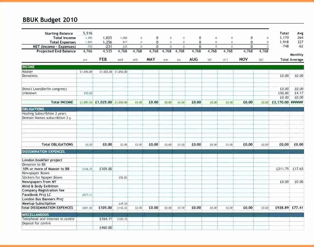 Profit and Loss Excel Spreadsheet New Template Pro forma Profit and Loss Template Excel