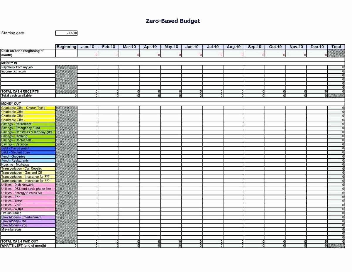 Profit and Loss Excel Spreadsheet Unique Profit Loss Statement Excel Template
