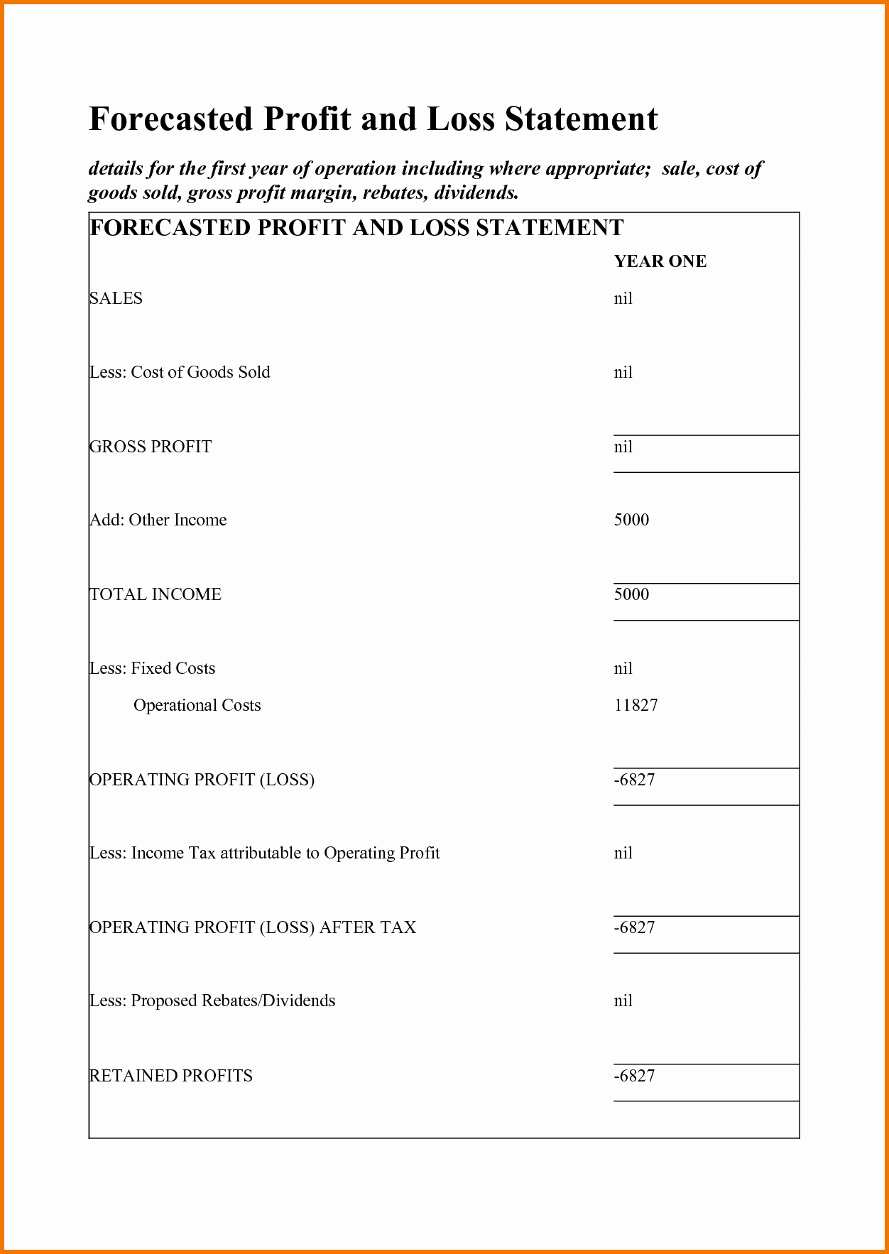 Profit and Loss Free Template Awesome Simple Profit Loss Statement Template Free