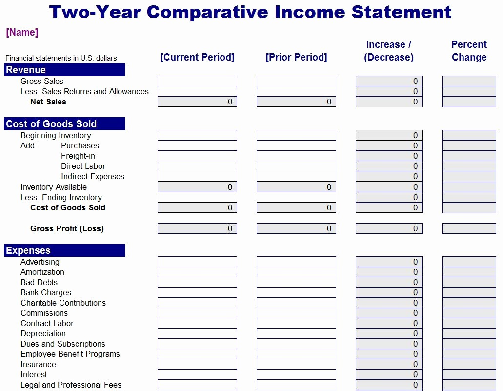 Profit and Loss Free Template Lovely Sample In E Statement for Small Business Spreadsheet