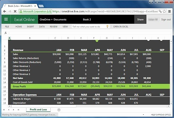 Profit and Loss Report Template Lovely Free Financial Report Templates for Excel