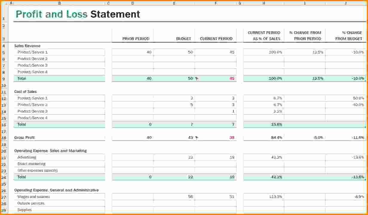 Profit and Loss Sheet Template Elegant Profit and Loss Template Uk P&l Spreadsheet Template