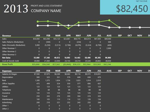 Profit and Loss Sheet Template Luxury 10 Profit and Loss Templates Excel Templates