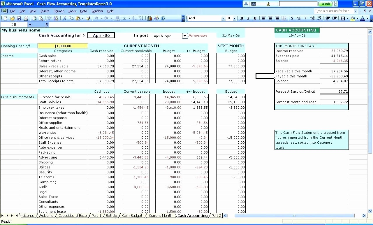 Profit and Loss Spreadsheet Example Beautiful Template Blank Profit and Loss Template