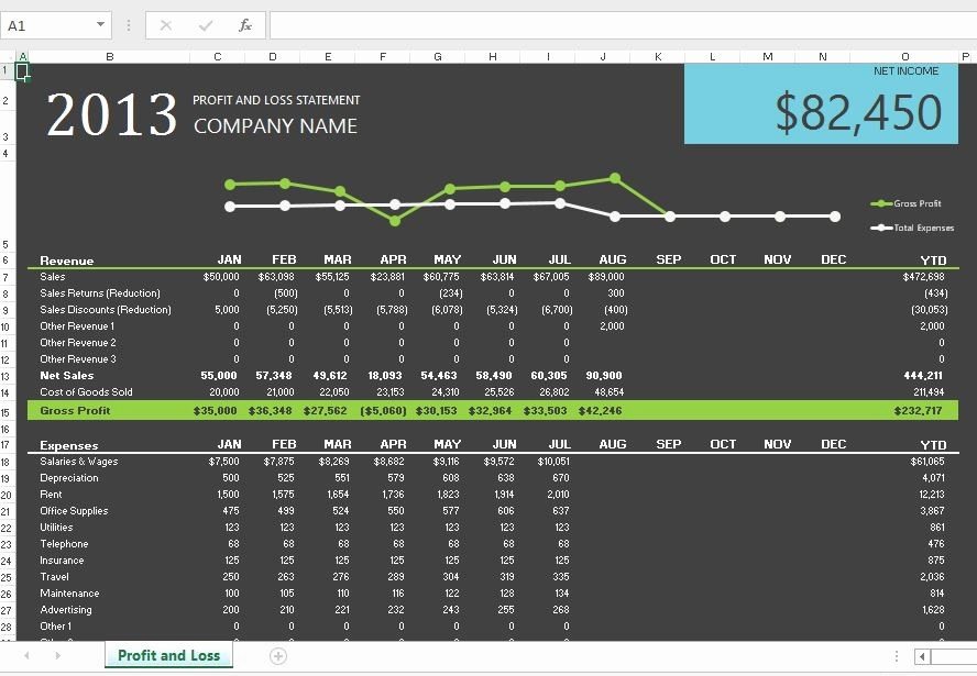 Profit and Loss Spreadsheet Example Best Of Profit Loss Statements with Excel Site software