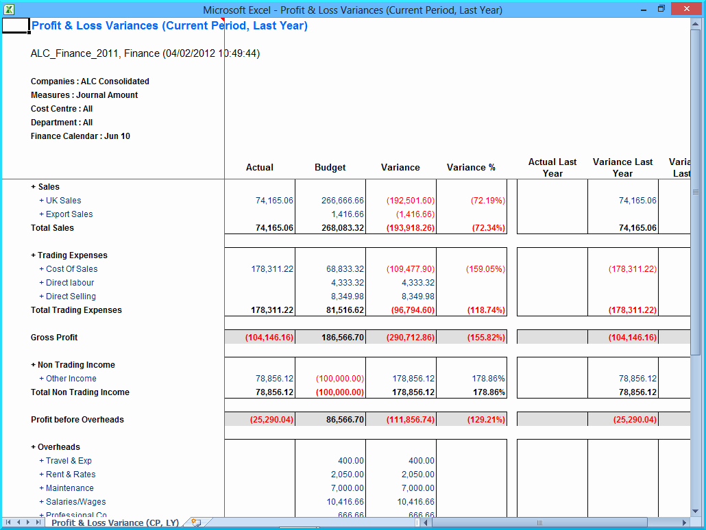 Profit and Loss Spreadsheet Example Best Of Profit Spreadsheet Template Profit Loss Spreadsheet
