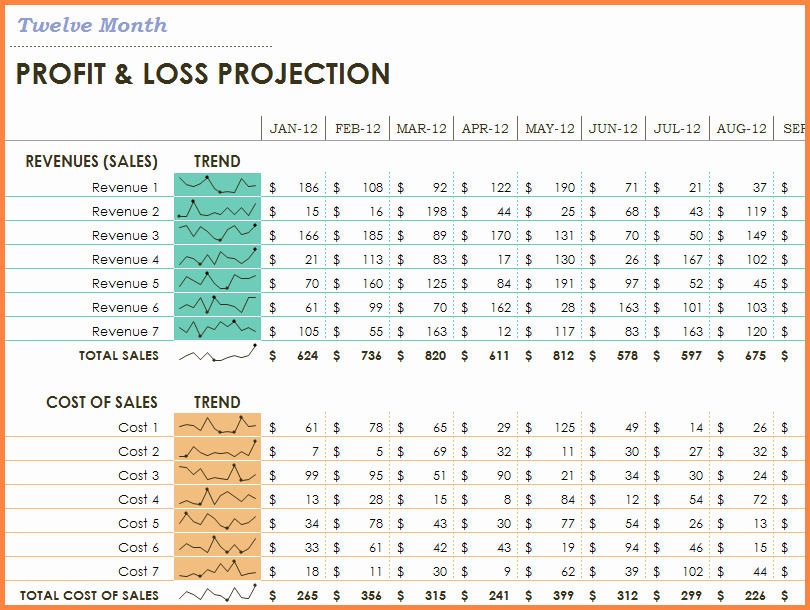 Profit and Loss Spreadsheet Example Luxury 3 Profit and Loss Spreadsheet Example