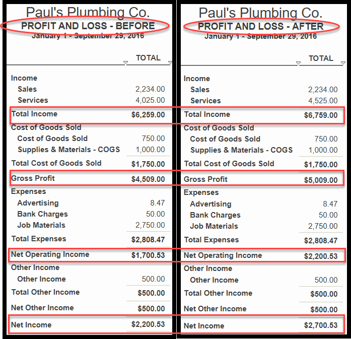 Profit and Loss Statement Examples Luxury How to Prepare A Profit and Loss Statement In Quickbooks