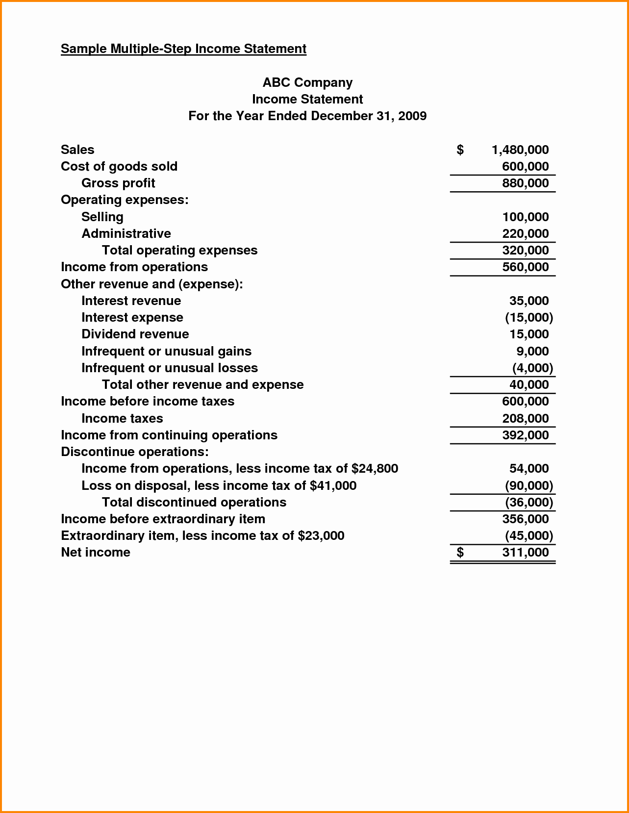Profit and Loss Statements Examples Beautiful Sample Profit and Loss Statement