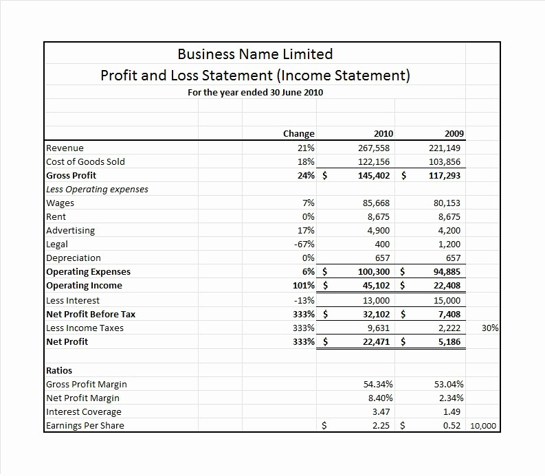 Profit and Loss Statements Template Luxury 35 Profit and Loss Statement Templates & forms