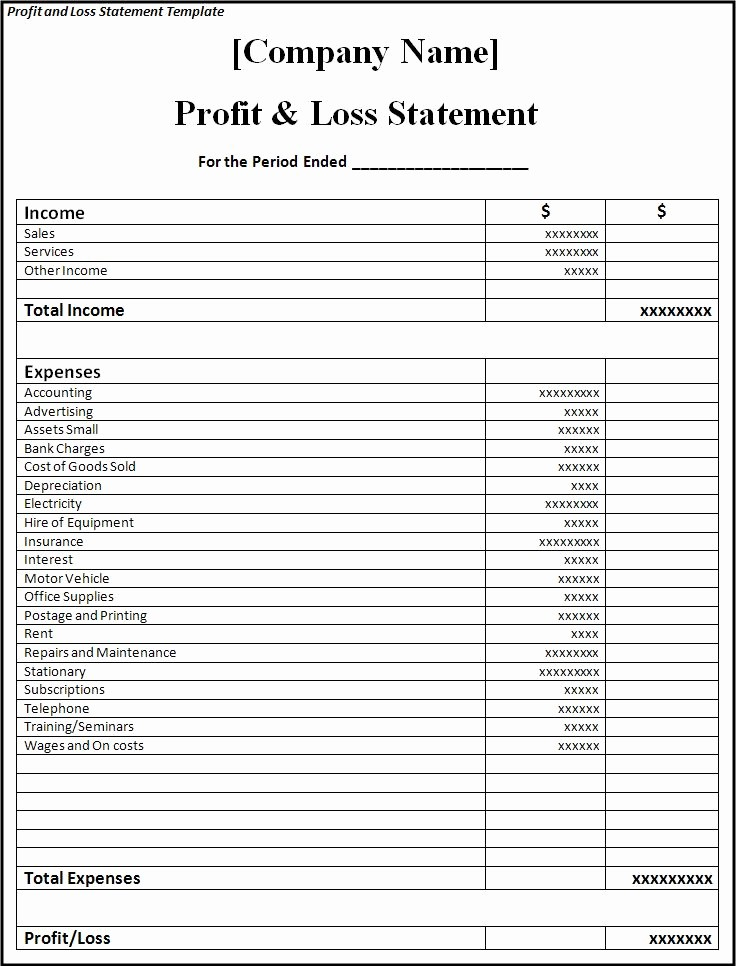 Profit Loss Statement Excel Template Best Of Profit and Loss Statement Template