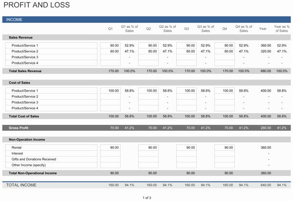Profit Loss Statement Excel Template Unique Profit and Loss Statement