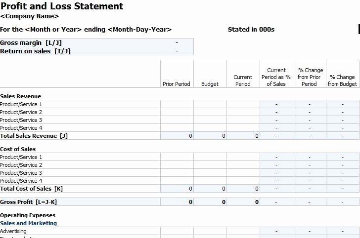 Profit Loss Statement Template Excel Luxury Profit and Loss Template