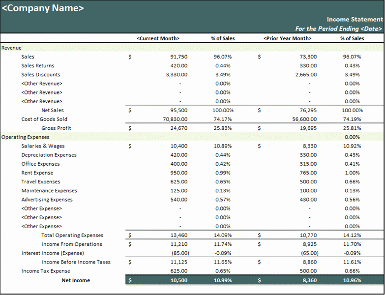 Profit Loss Statement Template Excel New 4 Profit and Loss Statement Templates Excel Excel Xlts