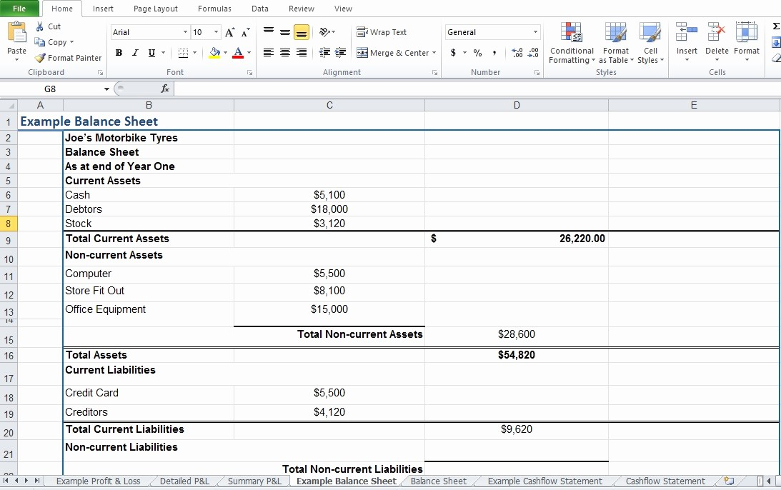 Profit Loss Statement Template Excel Unique Restaurant Profit and Loss Statement Template Excel