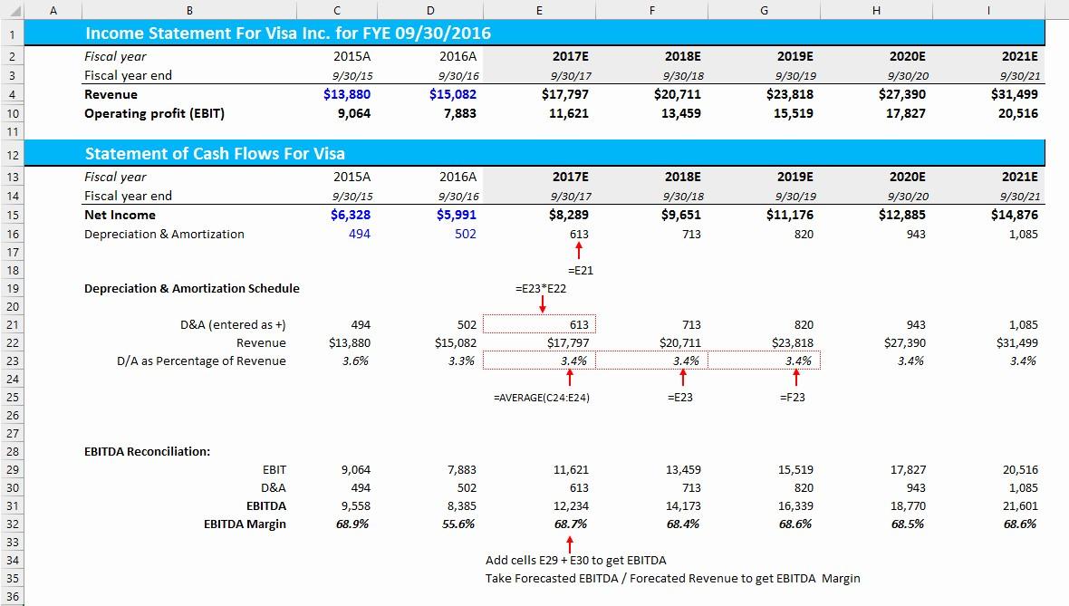 Profit Margin Excel Spreadsheet Template Awesome Profit Margin Spreadsheet Template Example Of Spreadshee