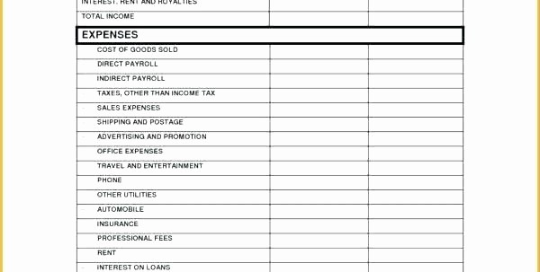 Profit Margin Excel Spreadsheet Template Beautiful Manufacturing Cost Calculation Spreadsheet Templates Sheet