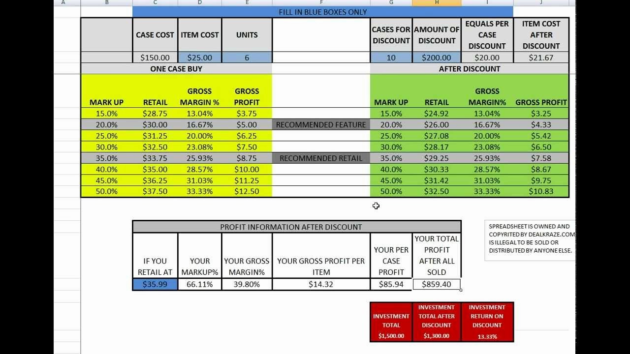 Profit Margin Excel Spreadsheet Template Elegant Sales or Retail Calculate Gross Margin Markup Profit