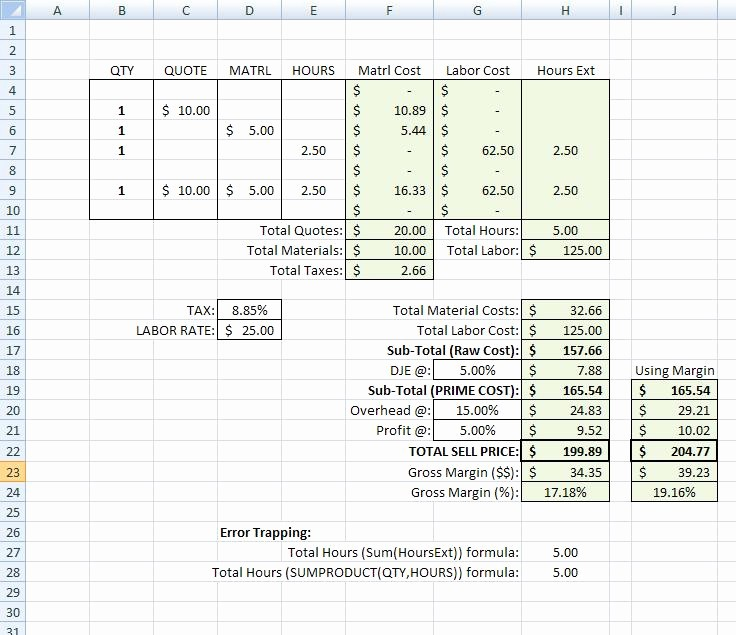 Profit Margin Excel Spreadsheet Template Fresh Estimating…