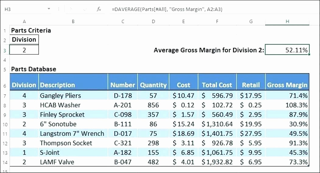 Profit Margin Excel Spreadsheet Template Fresh Gross Margin Calculator Excel Gross Profit formula Excel