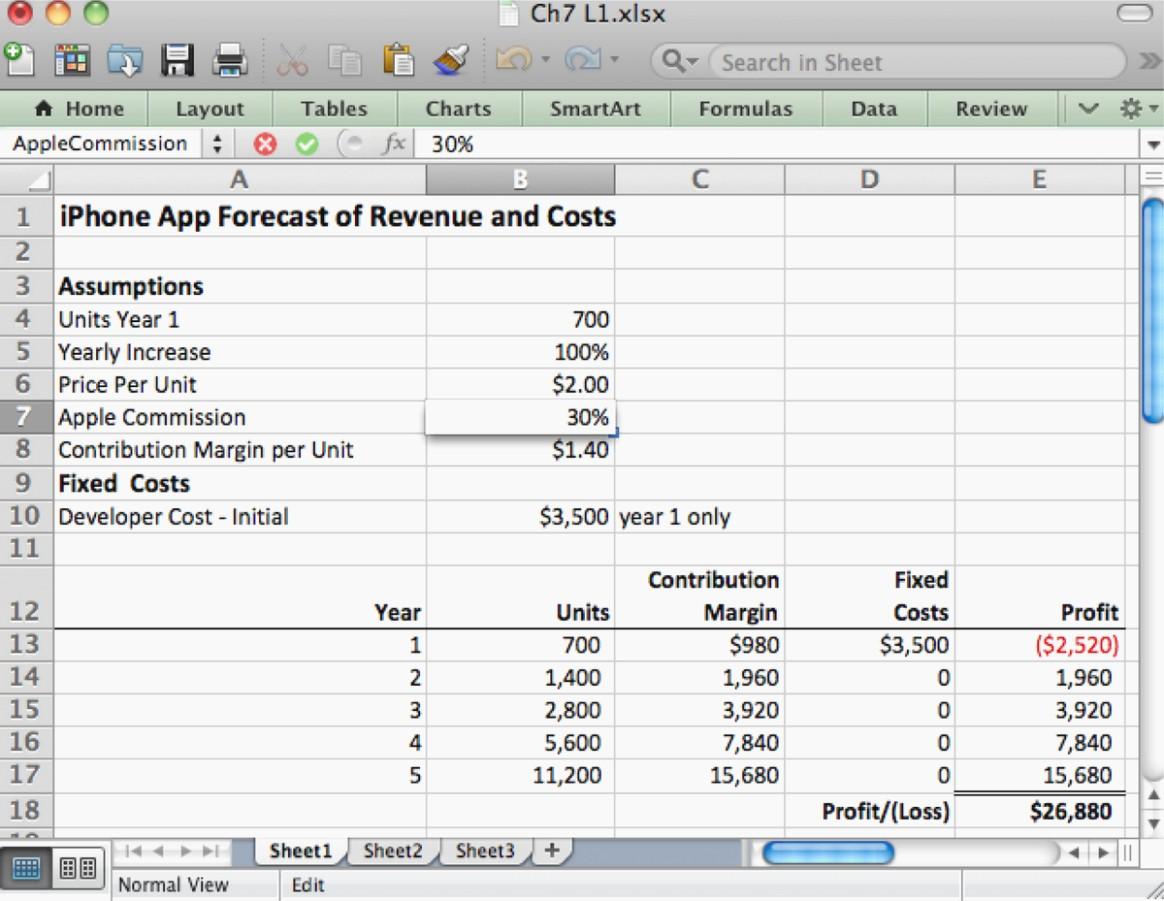 Profit Margin Excel Spreadsheet Template Inspirational Profit Margin Excel Spreadsheet Template Example Of