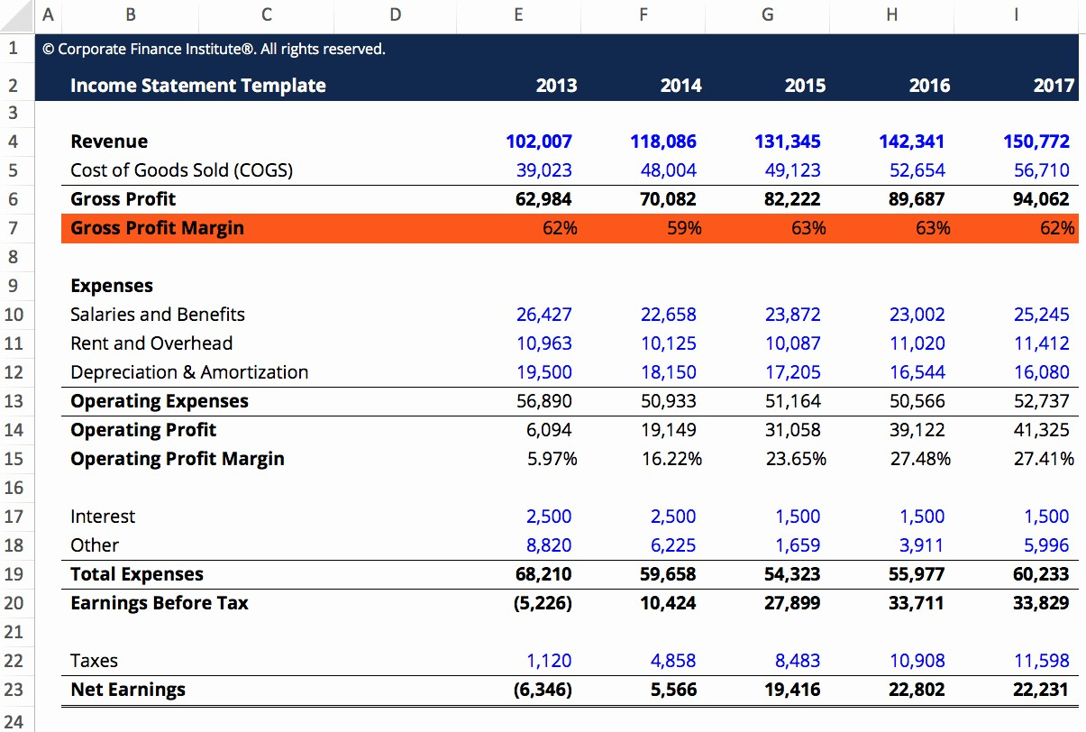 Profit Margin Excel Spreadsheet Template Lovely Gross Margin Ratio Calculator Free Excel Template Download