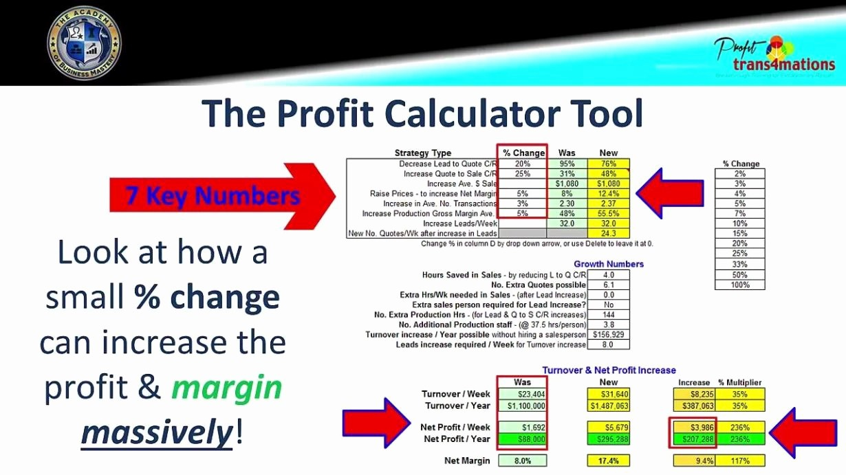 Profit Margin Excel Spreadsheet Template New Profit Margin Calculator Excel Template Example Of