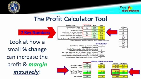 Profit Margin Excel Spreadsheet Template New Profit Margin Calculator Excel Template Example Of
