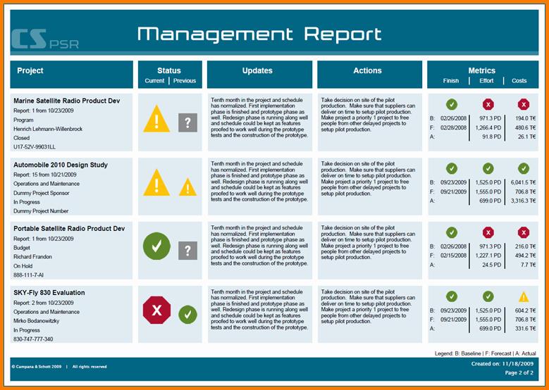 Program Management Status Report Template Awesome 3 Project Management Status Report Template
